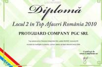Top Afaceri 2010