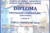Top Firme 2005